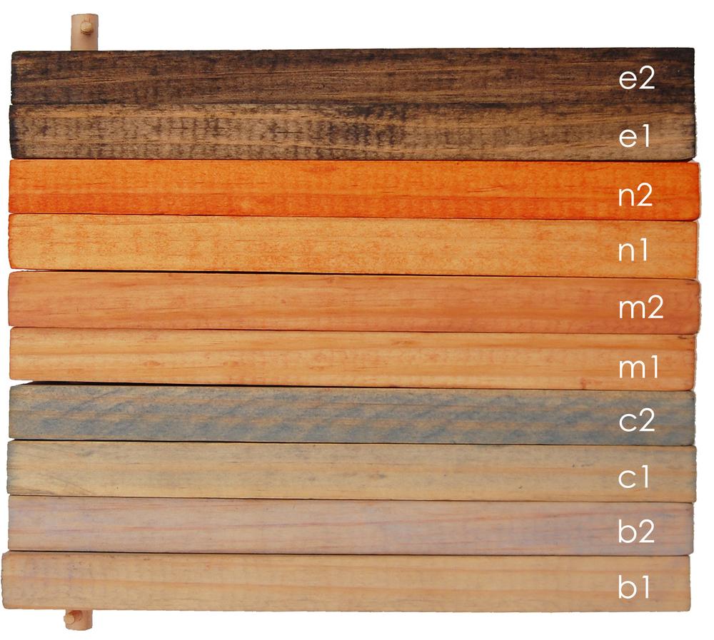Imagen 1. Paleta de Colores
