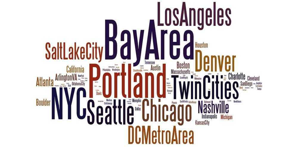 Findings of spring 2014 MZ Strategies, LLC survey on innovation regions and communities. The word size indicates the frequency of mentions for each place. For example, the Bay Area was noted 35 times, Denver 19 times and Tampa mentioned once. (Source: MZ Strategies, LLC May 2014)