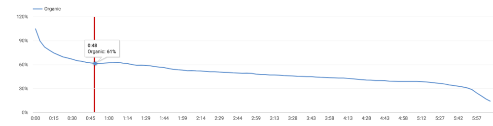 YouTube-Retention-Data.png