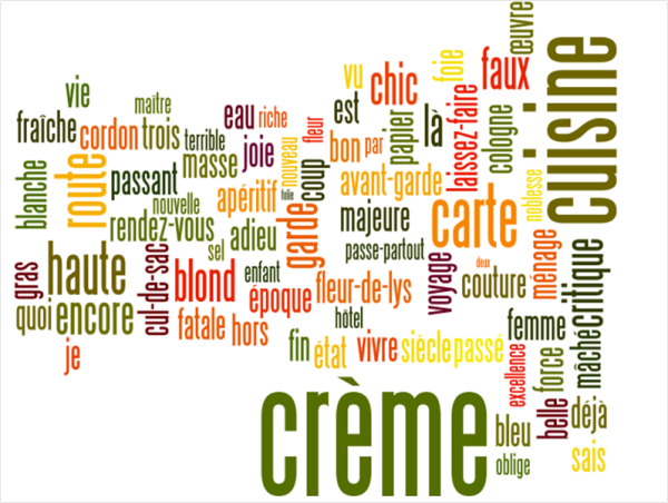 french-words-in-english-600x452.png