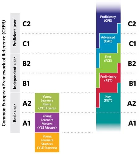 examenes-cambridge-axalingua.jpg