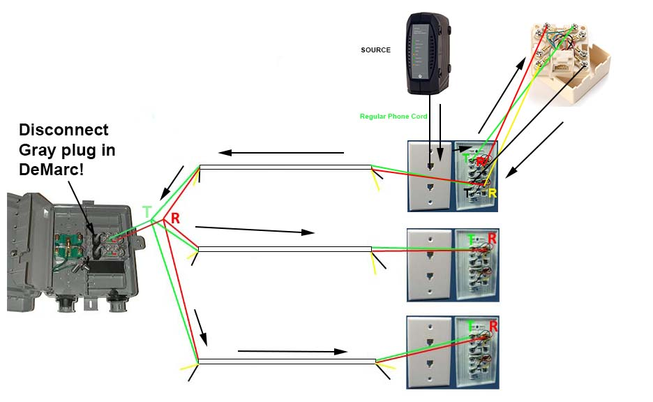 dsl splitter wiring diagram wirdig outside cable tv junction box outside engine image for user