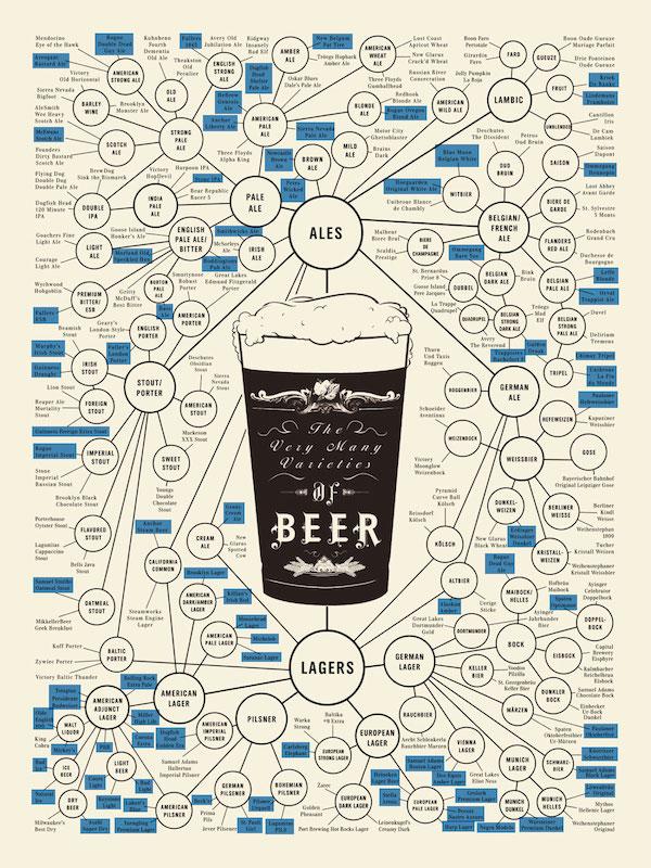 list-of-beer-stylesSM.jpg