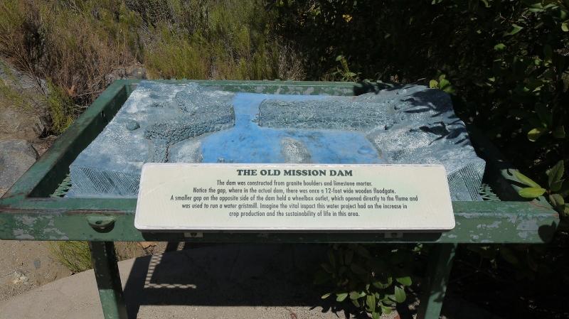 model dam