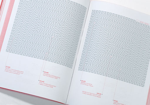 """One Million. """"The plan of the book is simple: two hundred pages; five thousand dots to a page. The result: one million dots. Notes that correspond to occasional numbers point out unusual and informative historical, political, anatomical and sociological information."""""""