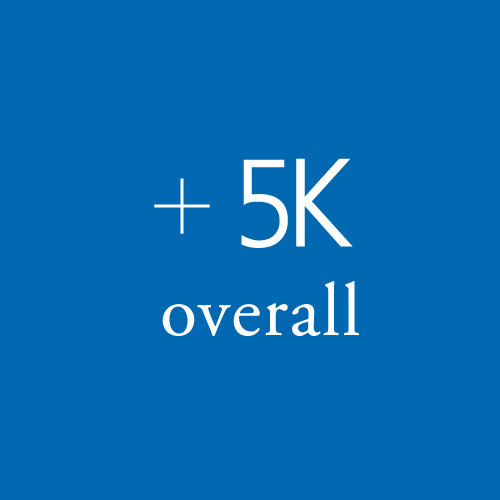 5K Overall.png