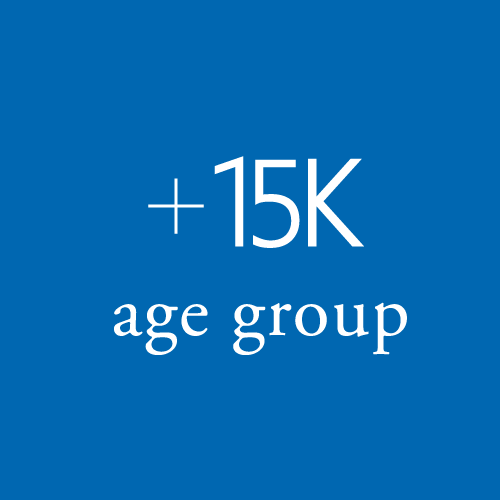 15K age group