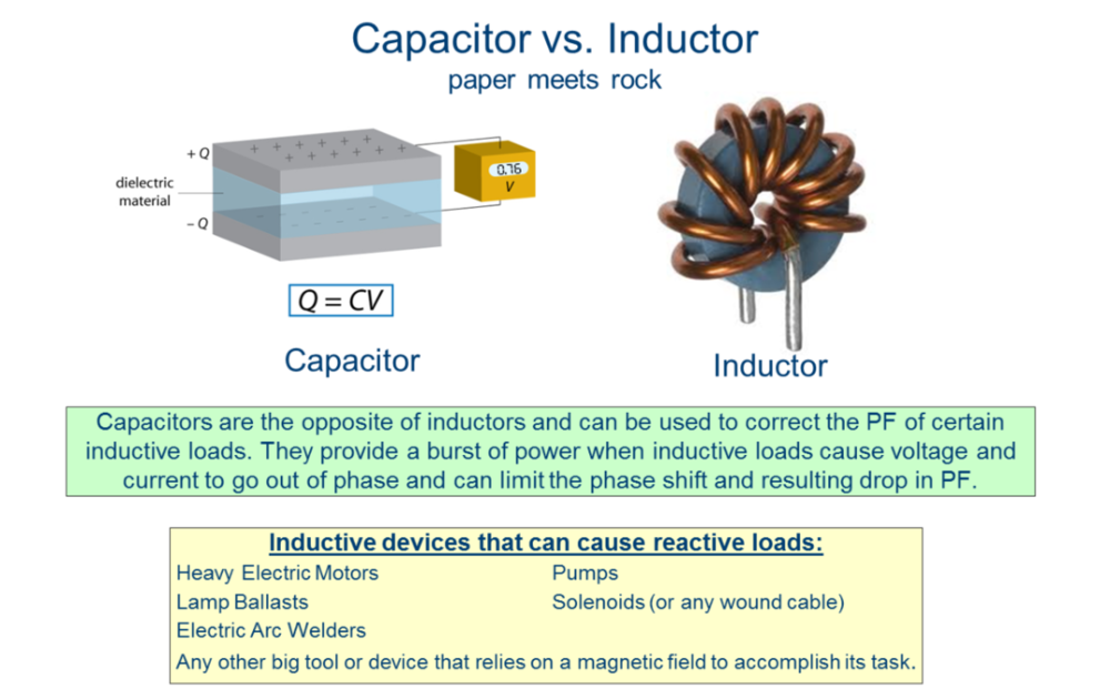 Capacity vs Inductor.png