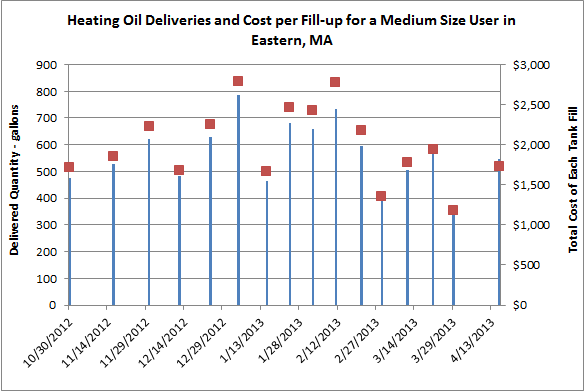 Heating Oil.png