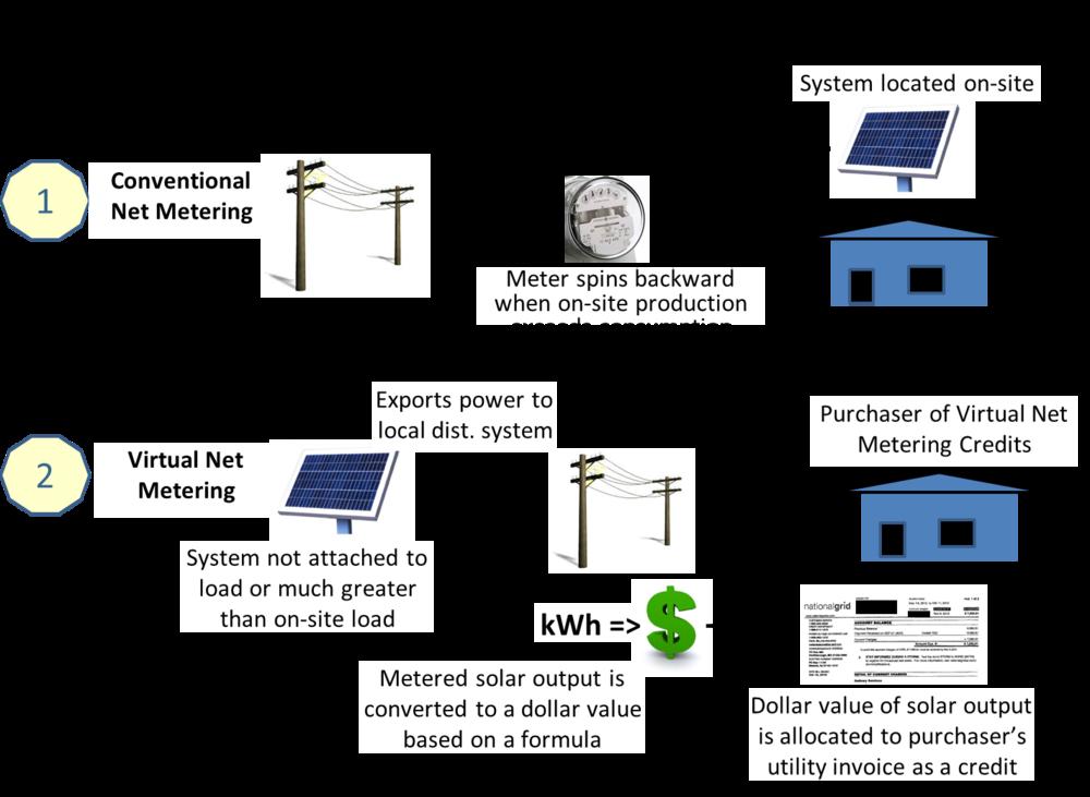 Blog Energy Tariff Experts