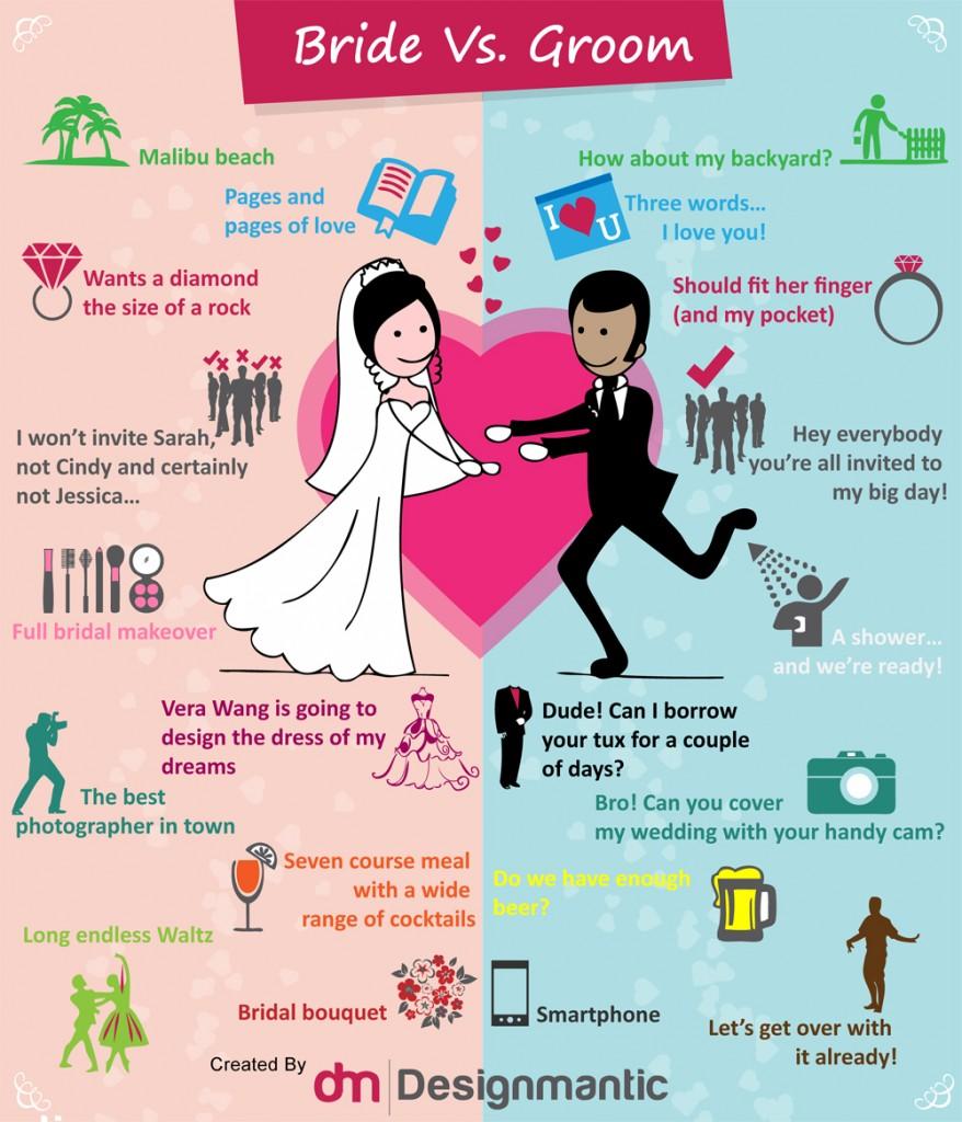 Infographic courtesy of designmantic.com