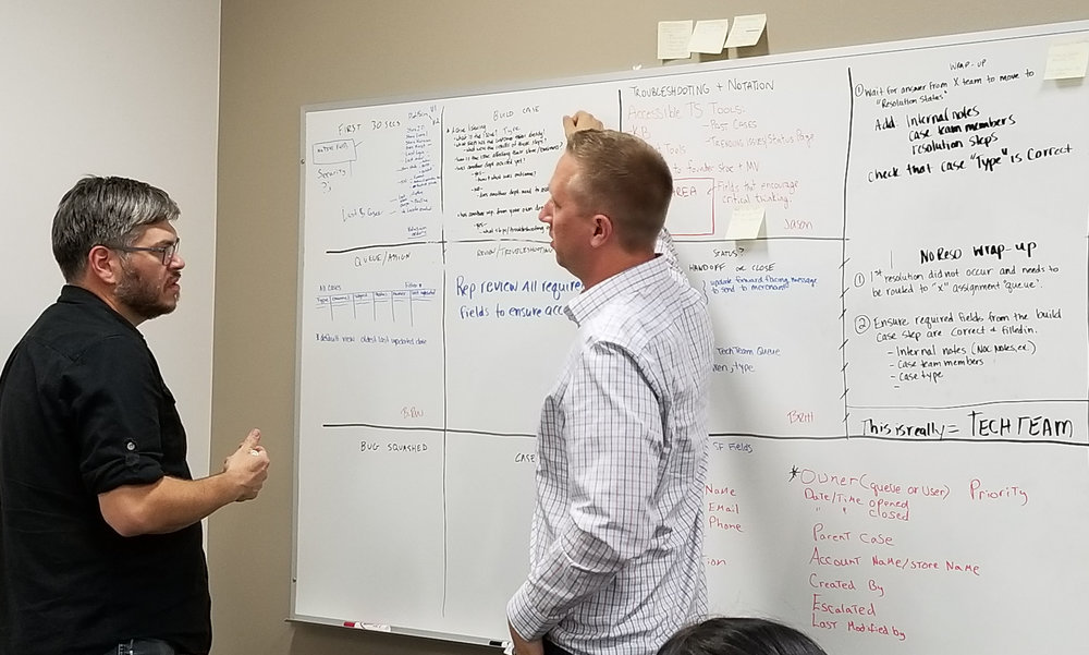 Chris and Dan arguing the finer points of the Design Sprint storyboard