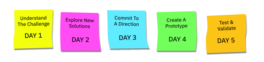 5-day-design-sprint-structure.png