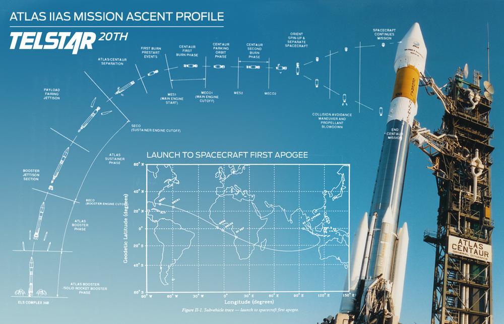 Atlas_IIAS-Ascent_Profile-1993.jpg