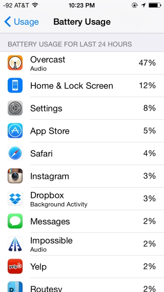 Battery Usage in iOS 8. My phone has clearly outed me as an avid podcast listener O_O