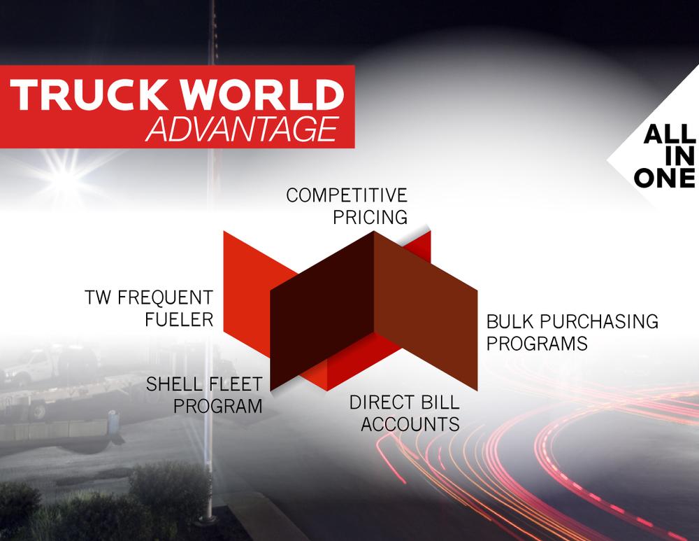 Truck World Advantage