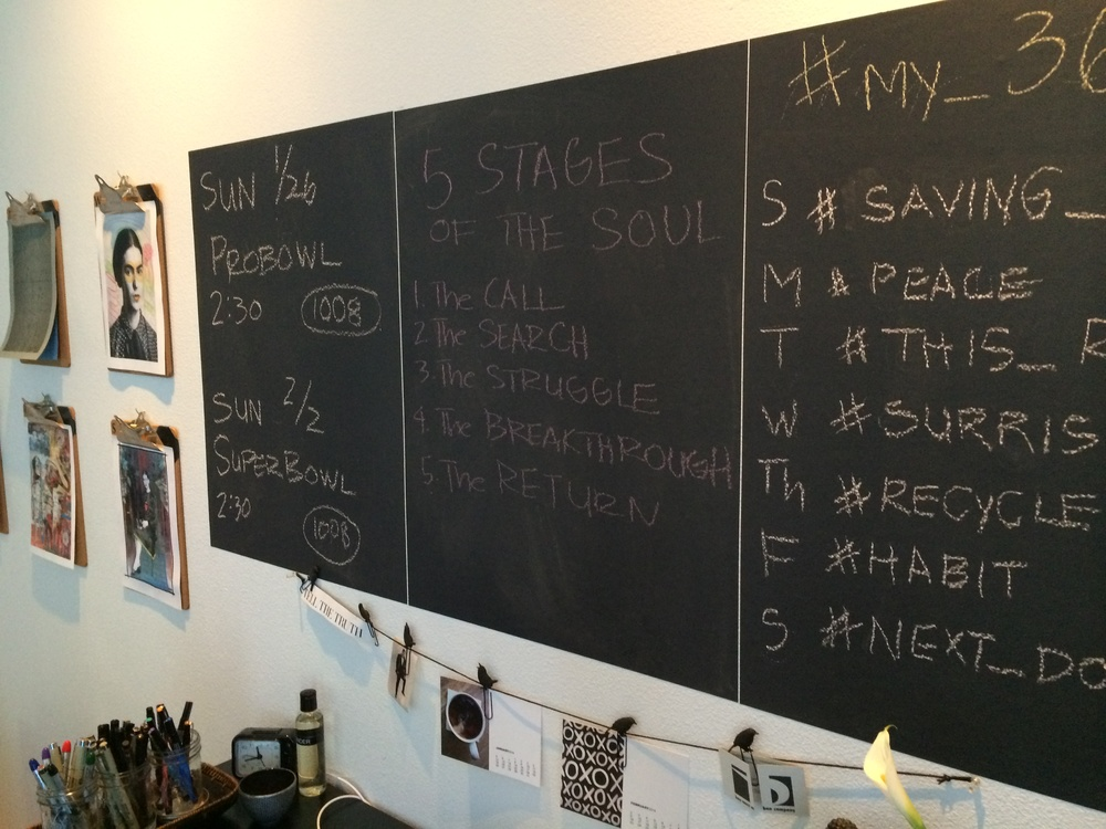 I have lists on my chalkboard wallpaper,