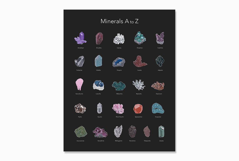 Cards_Etsy-listing-photos_mineral_poster.jpg