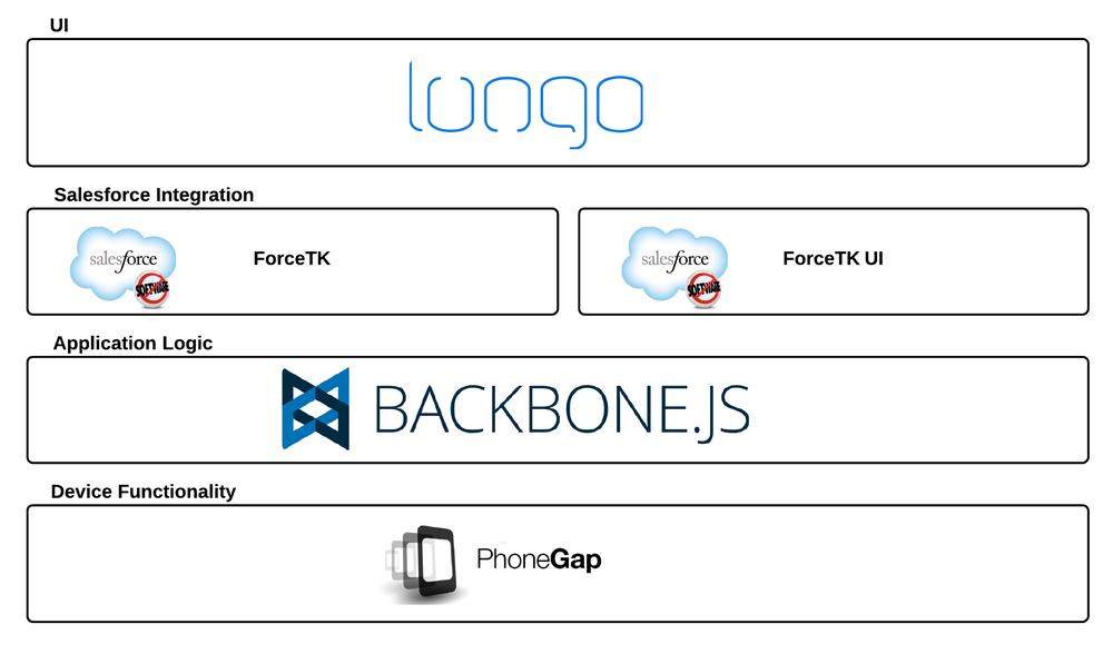 Backbone_figure1.jpg