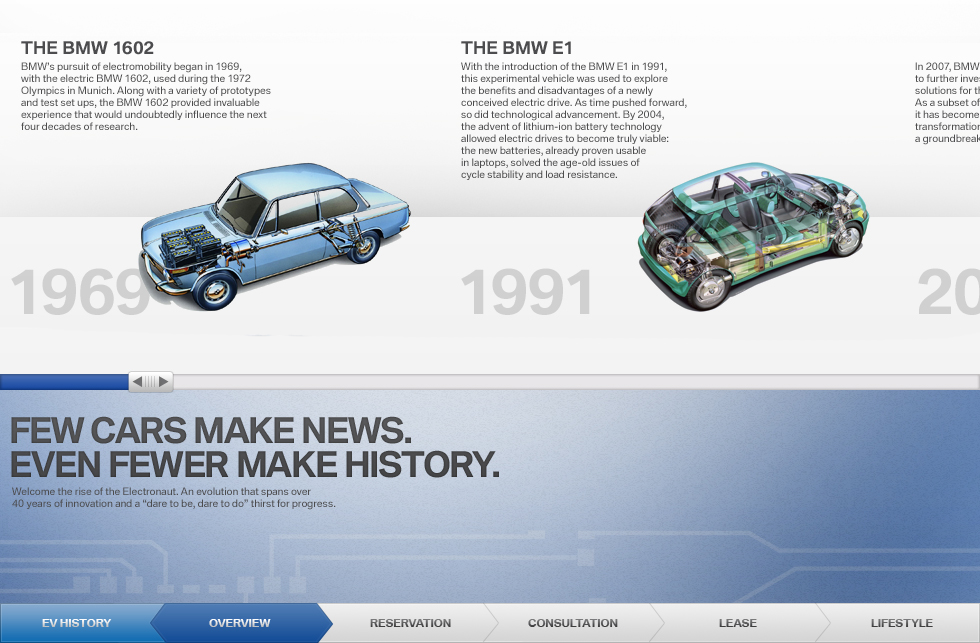 BMW has decades of experience with electric vehicles, so to further assure potential Electronauts, we developed an interactive timeline highlighting milestones in BMW's electric history.