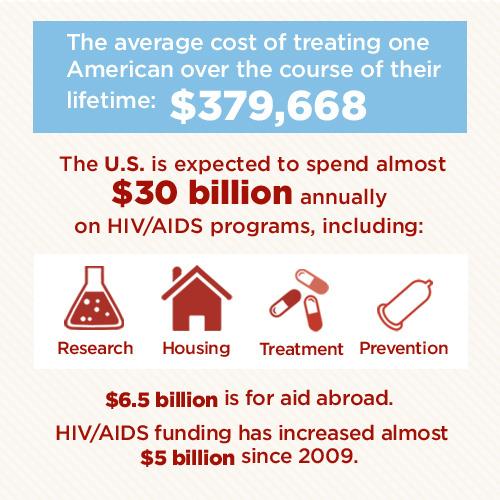 15_HIV-AIDS-Statistics.jpg