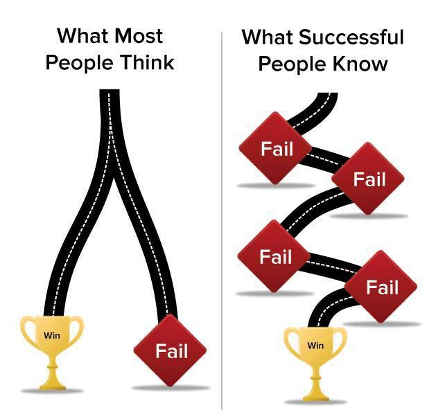The Road to Success.jpg