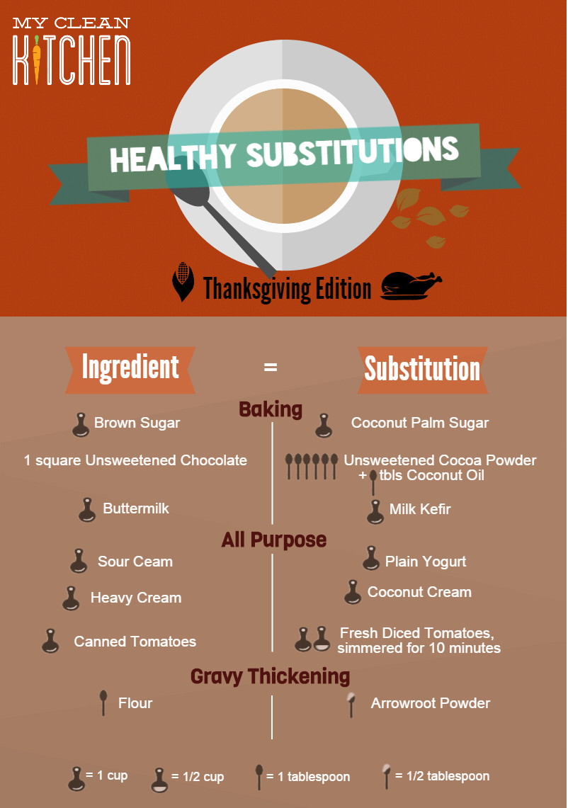 Make-These-Simple-Substitutions-to-Make-Your-Thanksgiving-Meal-Healthier.png