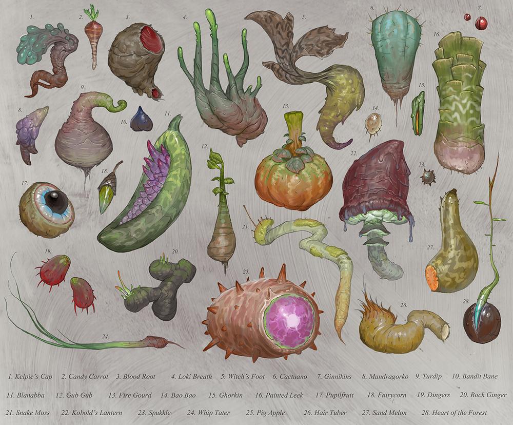 """""""Fantasy Botany Chart"""" by Andrew Olson"""