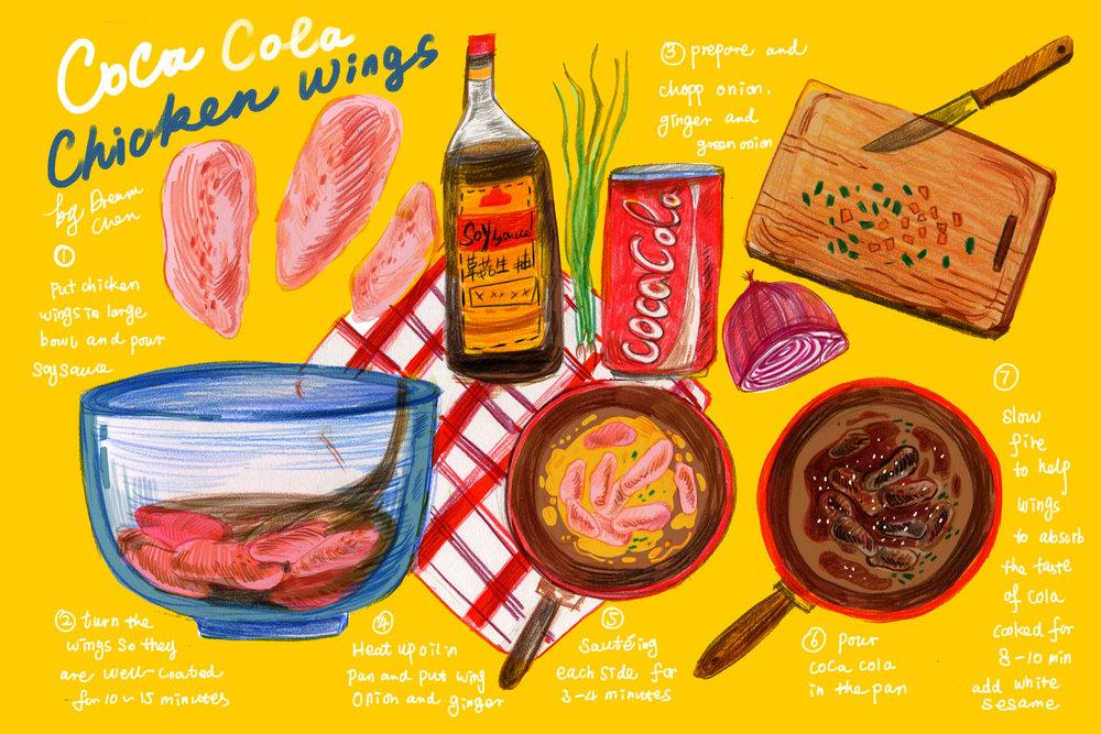 """""""Coca Cola Chicken Wings"""""""