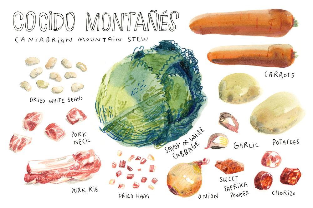 """""""Cocido Montañés"""""""