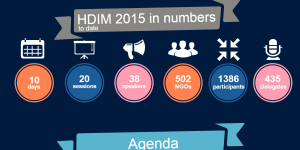HDIM_2015.jpg