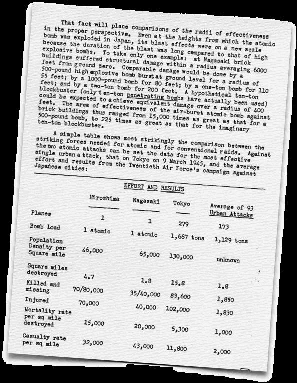 Strategiczna ocena skuteczności ataków na Hiroszimę i Nagasaki. Zwróćcie uwagę, że w atakach tych i tak zginęło mniej ludzi, niż prowadzonych wcześniej zapalających nalotach na Tokio. Z drugiej stronywzględnaliczba ofiar ataków atomowych była znacznie wyższa. Źródło: trumanlibrary.org