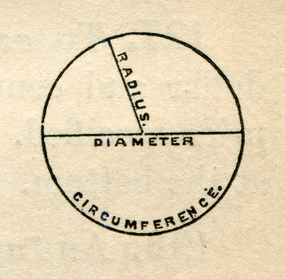 Taken from Appletons' Standard Arithmatics - Numbers Applied, 1886