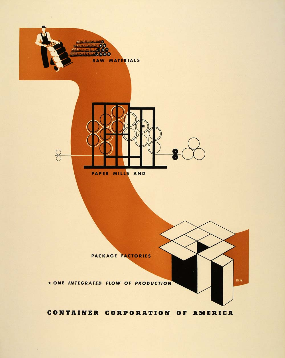 1941 Advertisement for Container_Corporation_of_America.jpg
