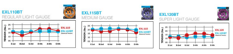 bt_charts_guitar_939x218.jpg