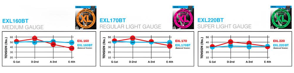 bt_charts_bass_1025x252.jpg