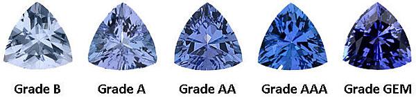 tanzanite-grades.jpg