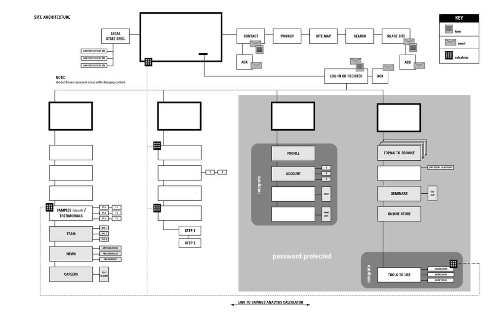nfdm map 2.jpg