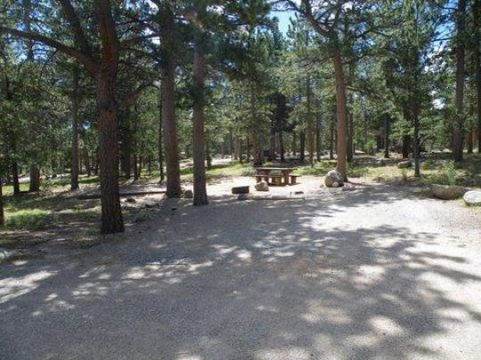 RV friendly campsites - nonelectric