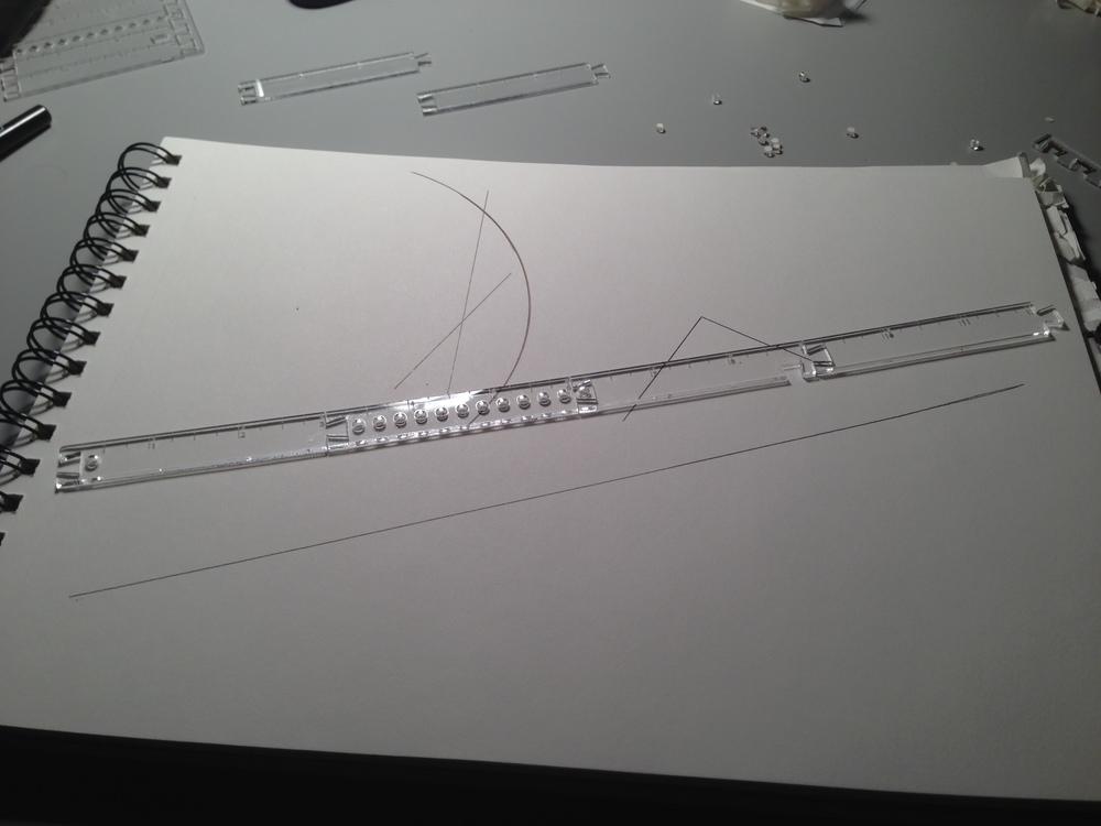 The full ruler/straightedge