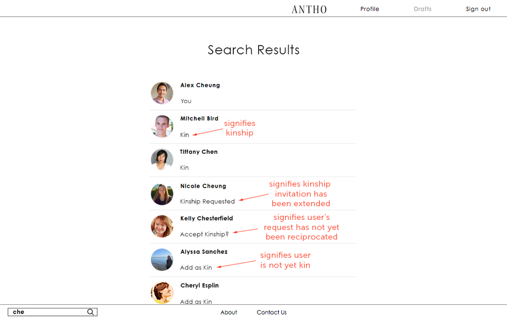 Users can request kinships and accept kinship requests on search results (shown here) as well as on the person's anthology page.