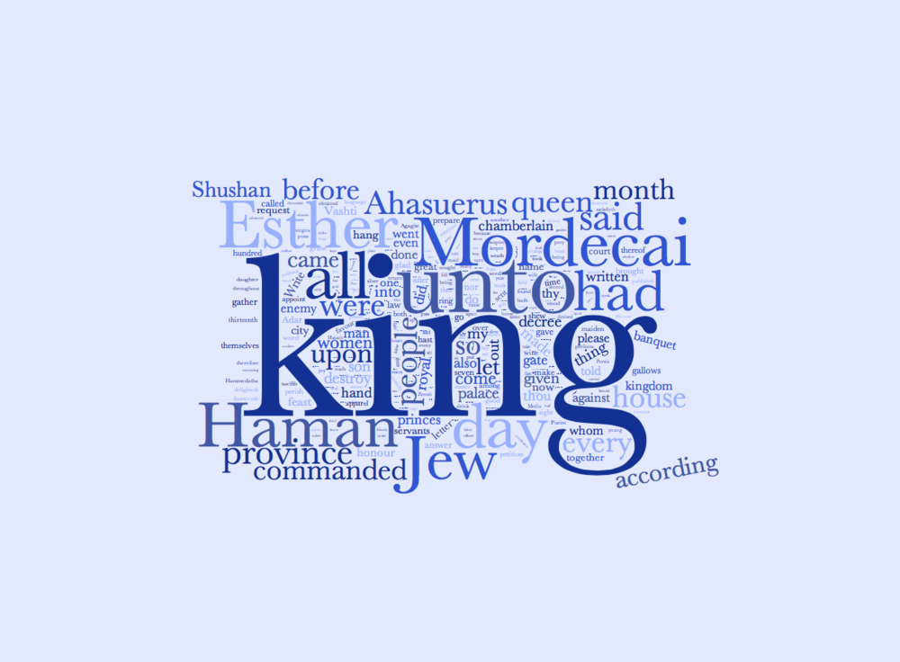 Book of Esther Word Cloud - King James Version