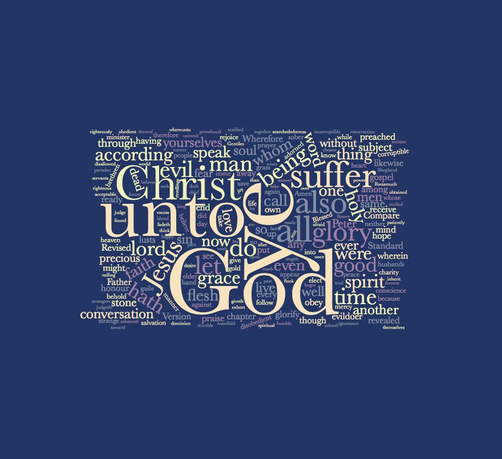 Book of 1 Peter Word Cloud - King James Version