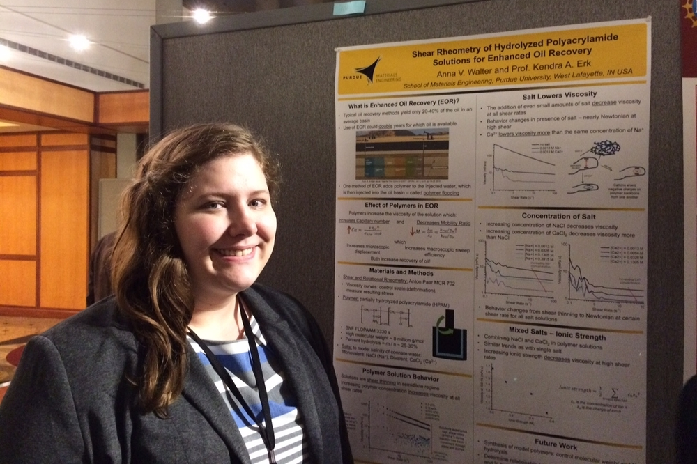 Anna presenting at the 2015 Society of Rheology meeting in Baltimore.