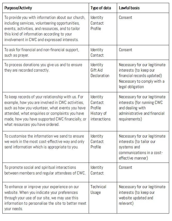 GDPR table image.jpg