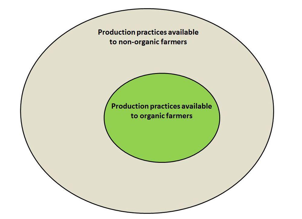 organicvsnonorganic.JPG