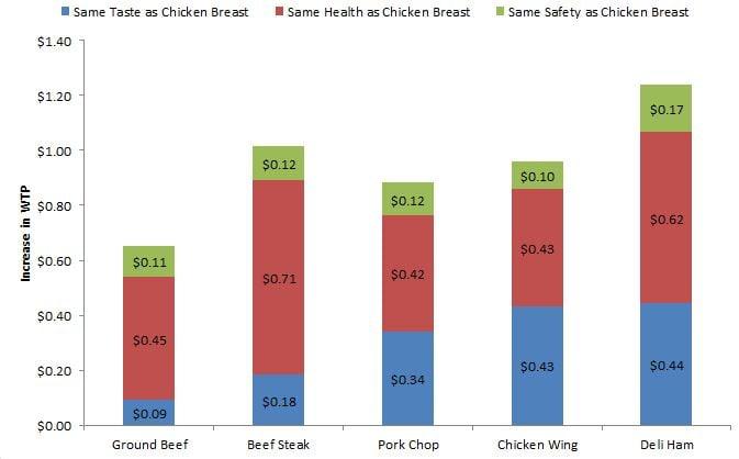 Food Demand Survey Foods January 2016 Jayson Lusk