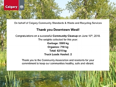 Congratulations to the Event Organizer, Volunteers of Downtown West, Kerby Centre, and London Drugs on an incredibly successful Community Cleanup in 2018!
