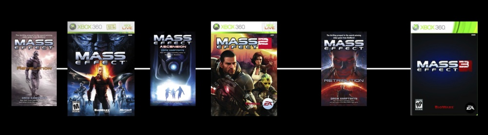 Mass Effect games and novels, sorted according to events.