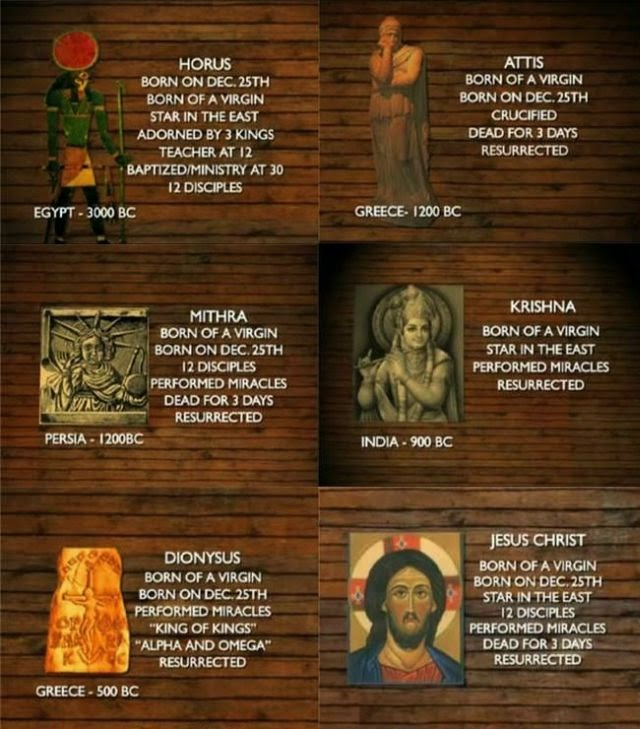 Common myths claiming Jesus was based on a previous religion or pagan god.